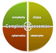 dgw complexity science logo