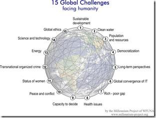 15-Global Chall