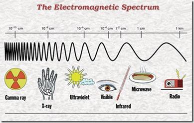 electro m_spectrum