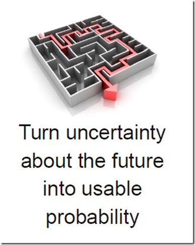 Uncertainty into usable prob