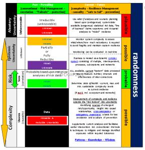 Risk-v-Resilience1.png